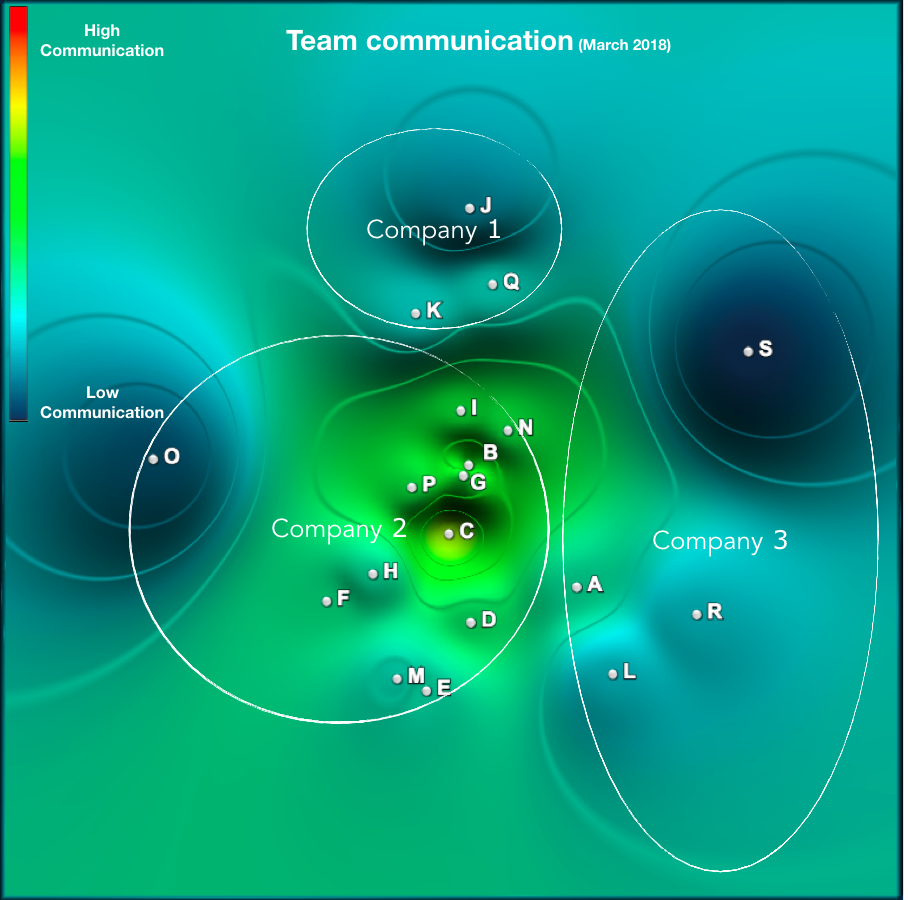 Clustered team (March 2018)